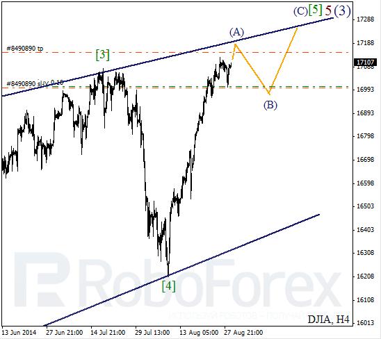 Волновой анализ Индекса DJIA Доу-Джонс на 29 августа 2014