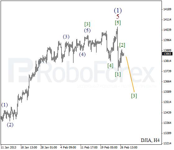Волновой анализ индекса DJIA Доу-Джонса на 27 февраля 2013