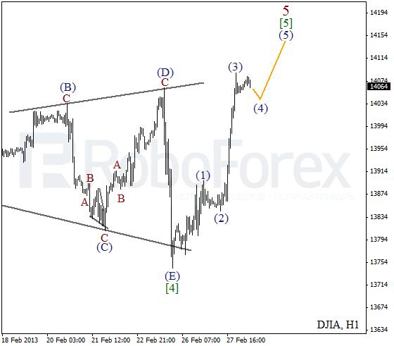 Волновой анализ индекса DJIA Доу-Джонса на 28 февраля 2013