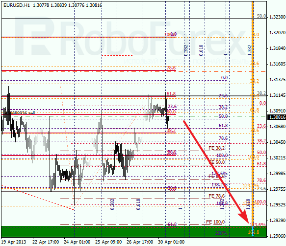 Анализ по Фибоначчи на 30 апреля 2013 EUR USD Евро доллар