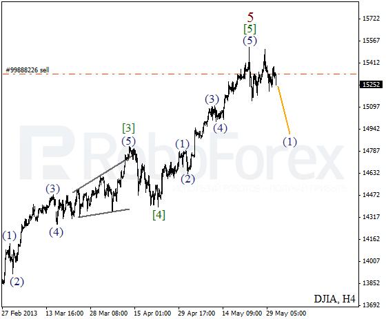 Волновой анализ индекса DJIA Доу-Джонса на 31 мая 2013