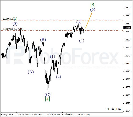 Волновой анализ индекса DJIA Доу-Джонса на 30 июля 2013