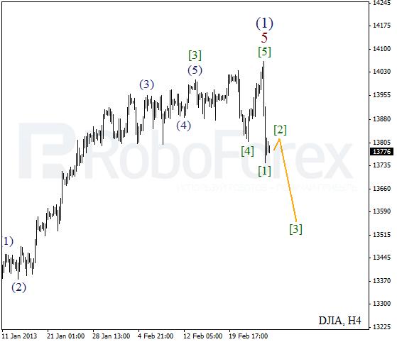 Волновой анализ индекса DJIA Доу-Джонса на 26 февраля 2013