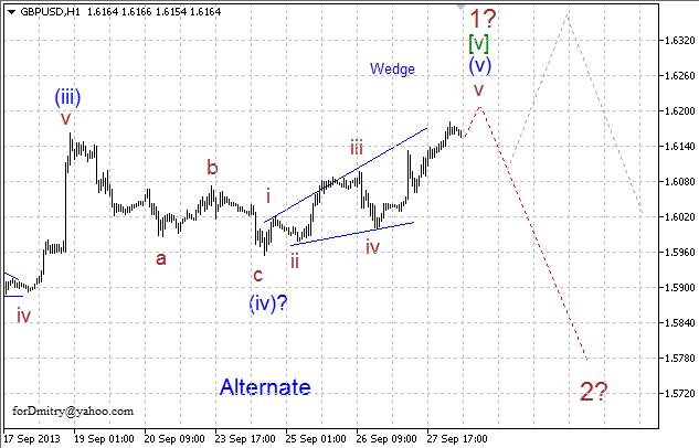 Волновой анализ пары GBP/USD на 30.09.2013